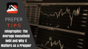 Infographic: The Average Household Debt and Why It Matters as a Prepper